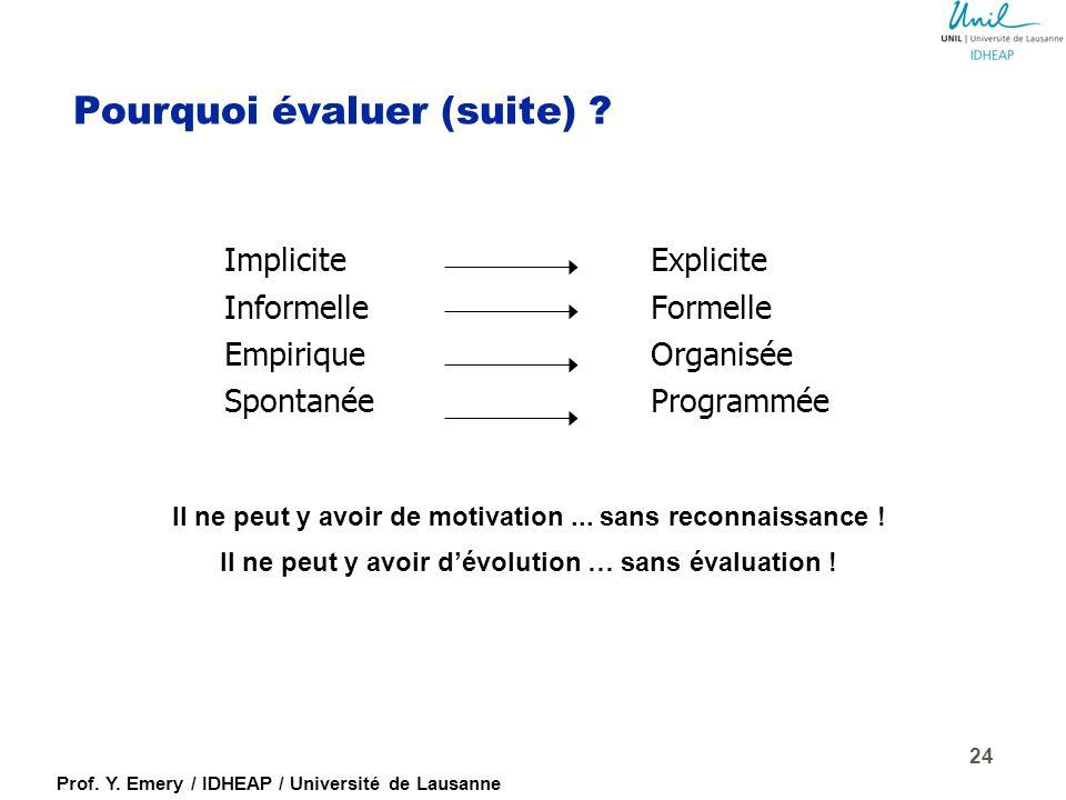 Prof. Y. Emery / IDHEAP / Université de Lausanne Pourquoi évaluer ?  Une des premières marques de reconnaissance ou de considération envers une agent