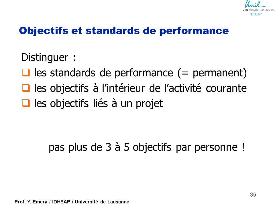 Prof. Y. Emery / IDHEAP / Université de Lausanne Un objectif … SMART ? Un objectif est la description précise d'un résultat à atteindre par des action