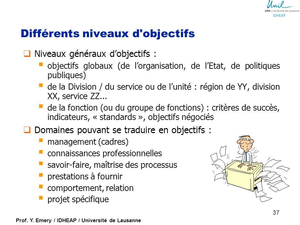 Prof. Y. Emery / IDHEAP / Université de Lausanne Objectifs et standards de performance Distinguer :  les standards de performance (= permanent)  les