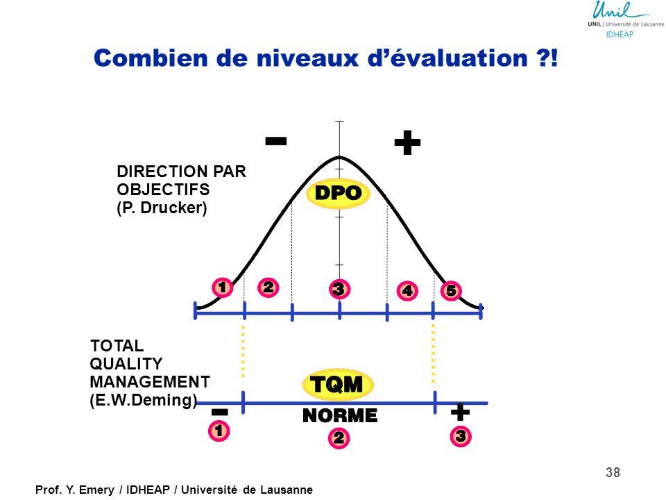Prof. Y. Emery / IDHEAP / Université de Lausanne Différents niveaux d'objectifs  Niveaux généraux d'objectifs :  objectifs globaux (de l'organisatio