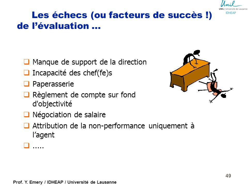 Prof. Y. Emery / IDHEAP / Université de Lausanne Le suivi de l'entretien : points-clés  Faire vivre les objectifs  Donner régulièrement du feed-back