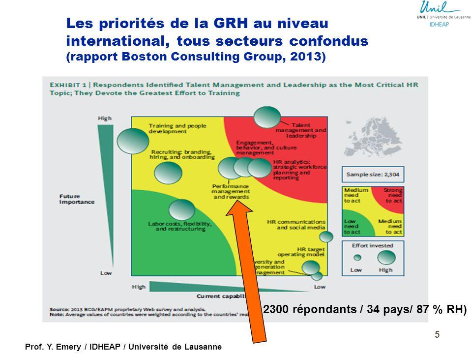 Prof. Y. Emery / IDHEAP / Université de Lausanne 4 Quelques tendances internationales liées à la GRH publique ((Meyer-Sahling 2009; Demmke and Moilane