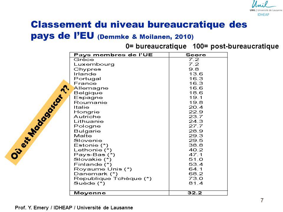 Prof. Y. Emery / IDHEAP / Université de Lausanne Vers un système RH «post- bureaucratique» (Demmke&Moilanen, 2010) 0-20 0-10 0-4 0-3 0-10 0-6 0-4 0-10