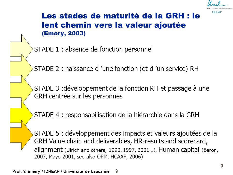 Prof. Y. Emery / IDHEAP / Université de Lausanne La GRH publique : un soutien aux défis de l'administration 8