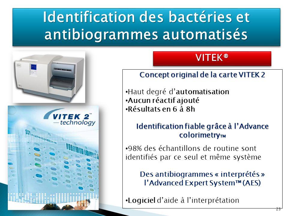 Identification des bactéries et antibiogrammes automatisés VITEK®VITEK® Concept original de la carte VITEK 2 Haut degré d'automatisation Aucun réactif