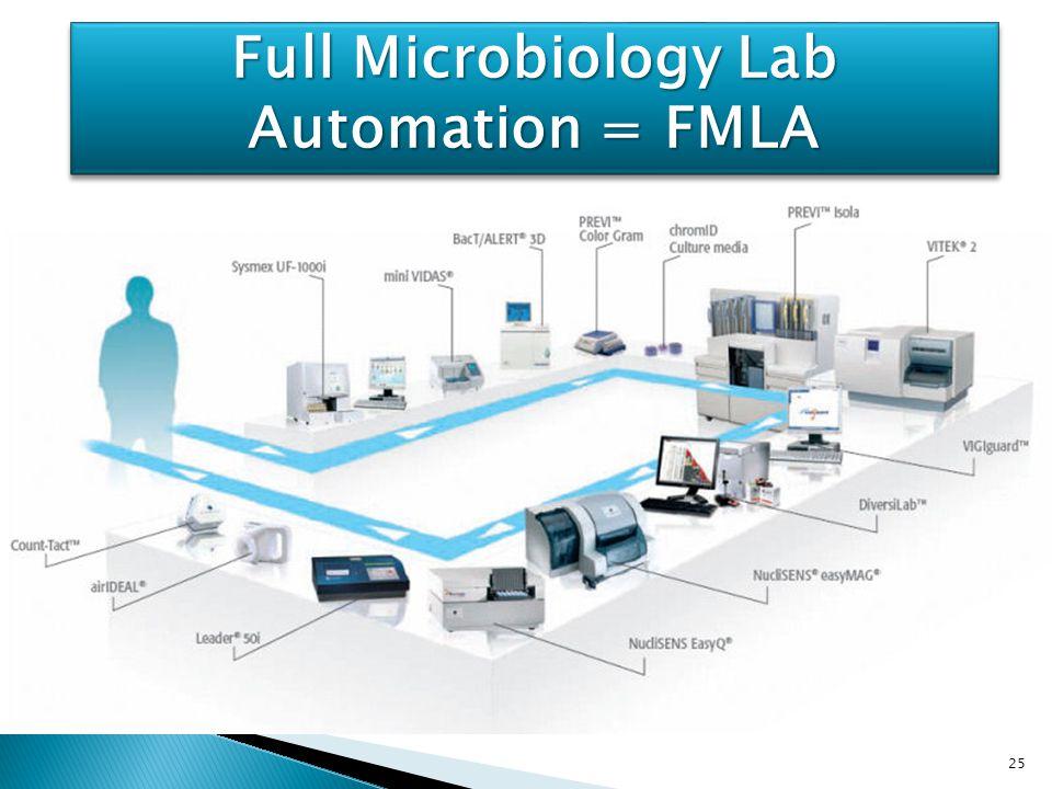 Full Microbiology Lab Automation = FMLA 25