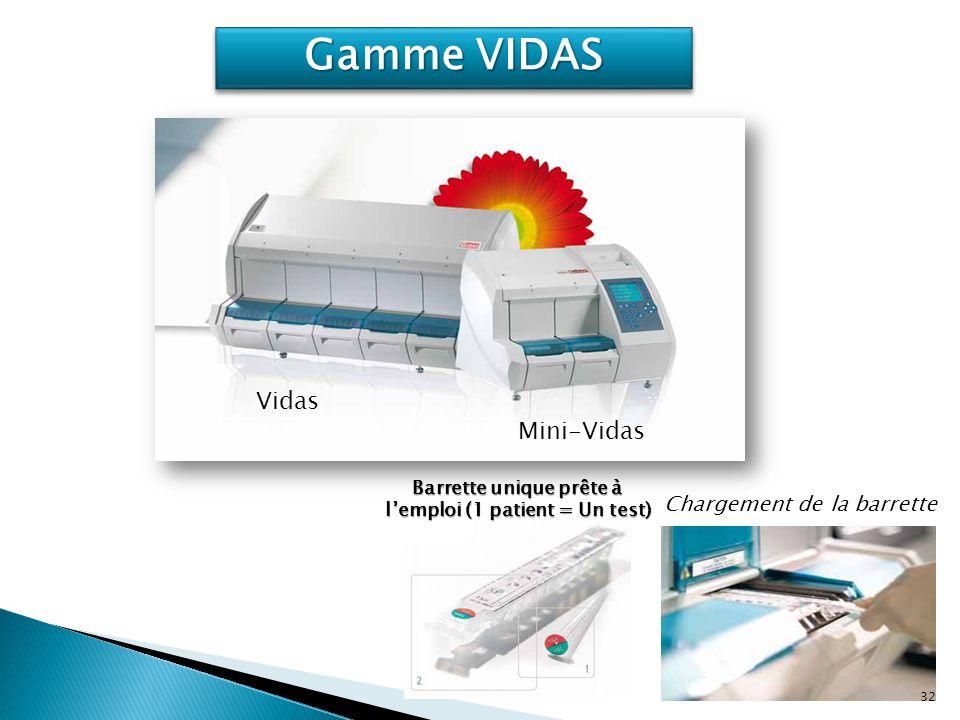 Gamme VIDAS Vidas Mini-Vidas Barrette unique prête à l'emploi (1 patient = Un test) Chargement de la barrette 32