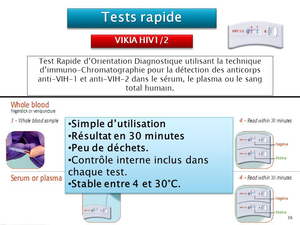 Test Rapide d'Orientation Diagnostique utilisant la technique d'immuno-Chromatographie pour la détection des anticorps anti-VIH-1 et anti-VIH-2 dans l