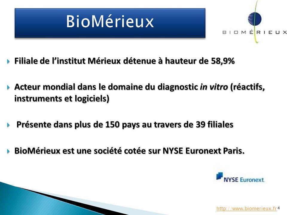  Filiale de l'institut Mérieux détenue à hauteur de 58,9%  Acteur mondial dans le domaine du diagnostic in vitro (réactifs, instruments et logiciels