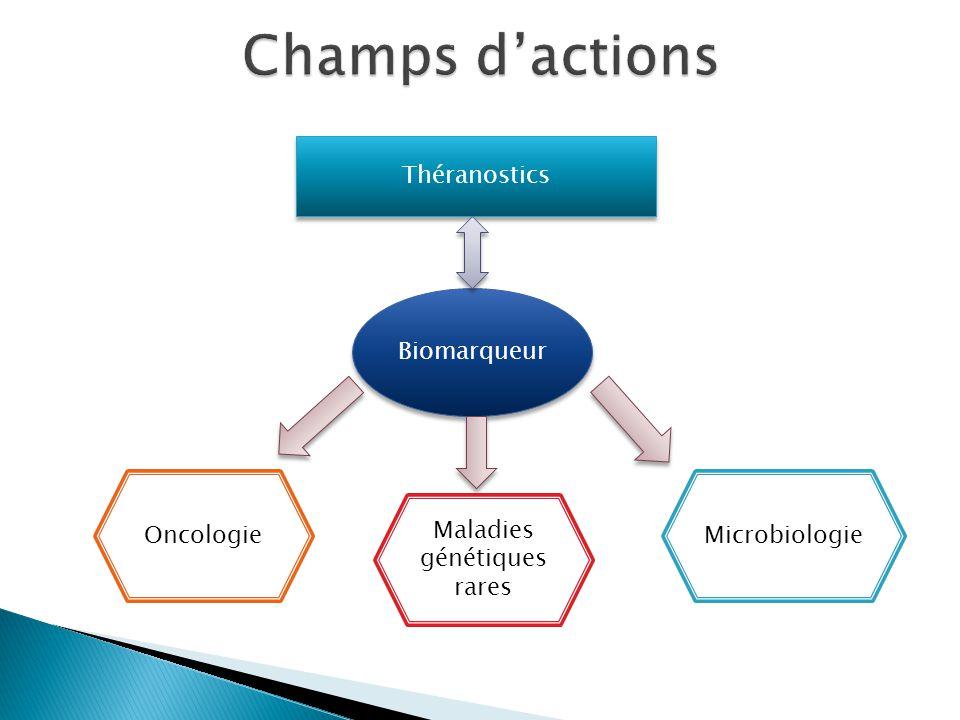 Biomarqueur Théranostics Oncologie Maladies génétiques rares Microbiologie