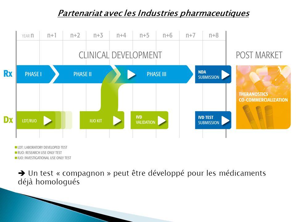 Partenariat avec les Industries pharmaceutiques  Un test « compagnon » peut être développé pour les médicaments déjà homologués