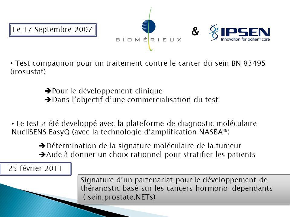 Le 17 Septembre 2007 Test compagnon pour un traitement contre le cancer du sein BN 83495 (irosustat)  Pour le développement clinique  Dans l'objecti