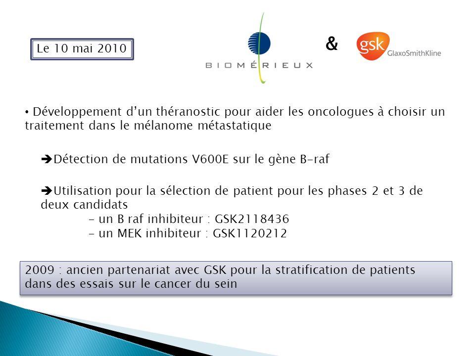 Le 10 mai 2010 Développement d'un théranostic pour aider les oncologues à choisir un traitement dans le mélanome métastatique  Détection de mutations