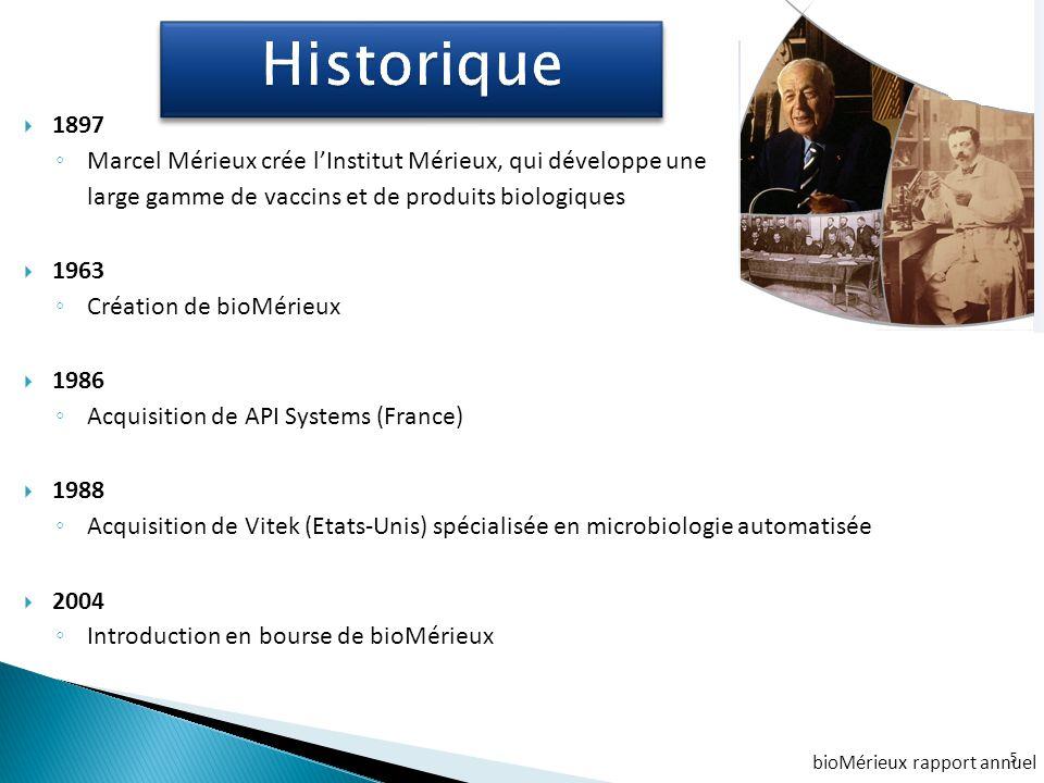  1897 ◦ Marcel Mérieux crée l'Institut Mérieux, qui développe une large gamme de vaccins et de produits biologiques  1963 ◦ Création de bioMérieux 
