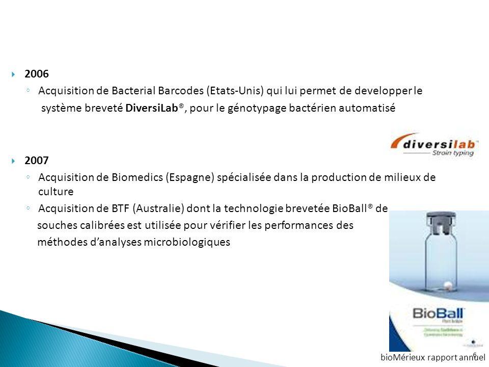  2006 ◦ Acquisition de Bacterial Barcodes (Etats-Unis) qui lui permet de developper le système breveté DiversiLab®, pour le génotypage bactérien auto