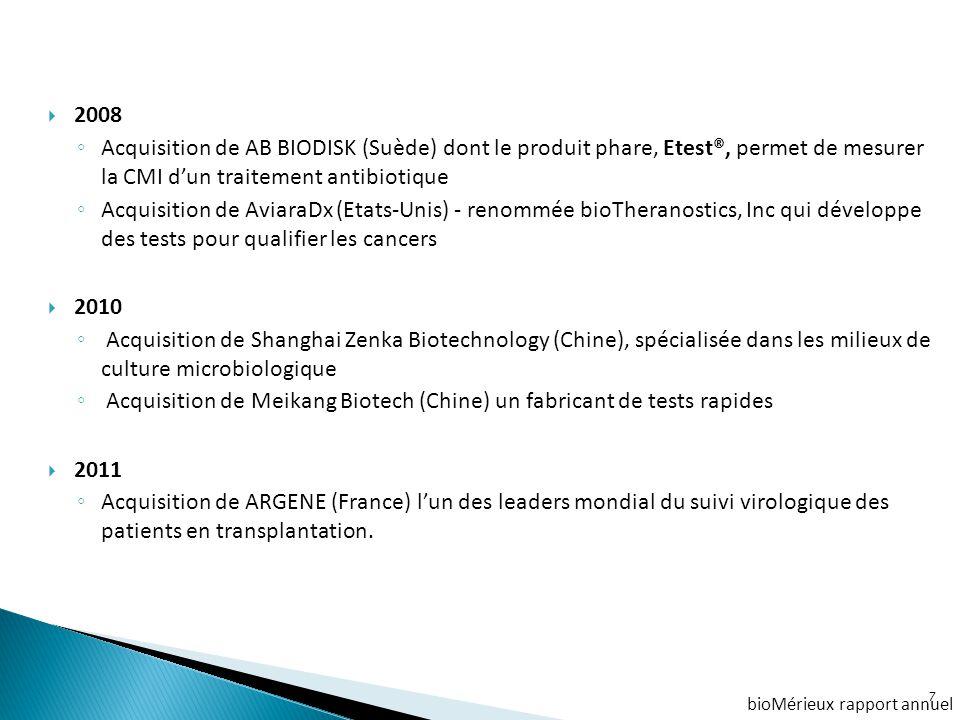  2008 ◦ Acquisition de AB BIODISK (Suède) dont le produit phare, Etest®, permet de mesurer la CMI d'un traitement antibiotique ◦ Acquisition de Aviar