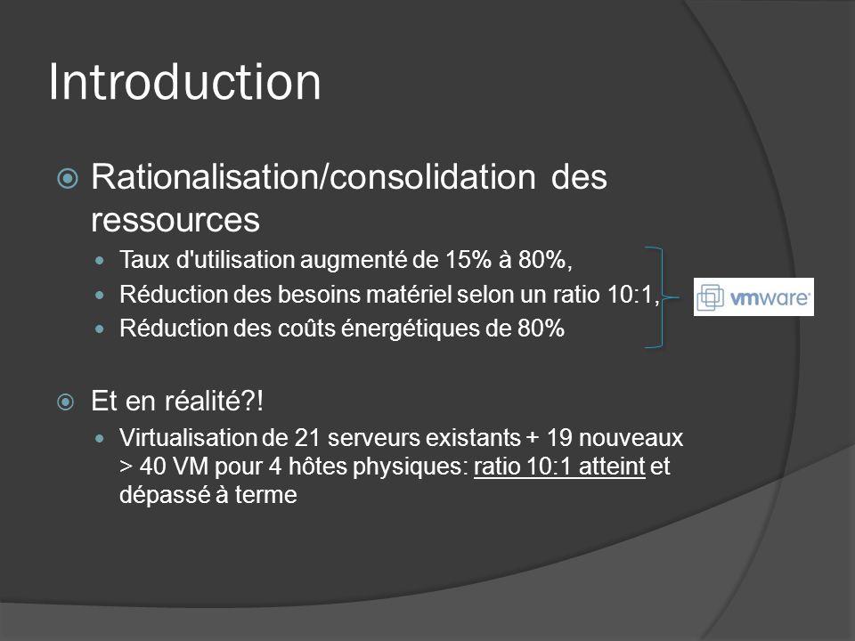 Introduction  Rationalisation/consolidation des ressources Taux d'utilisation augmenté de 15% à 80%, Réduction des besoins matériel selon un ratio 10