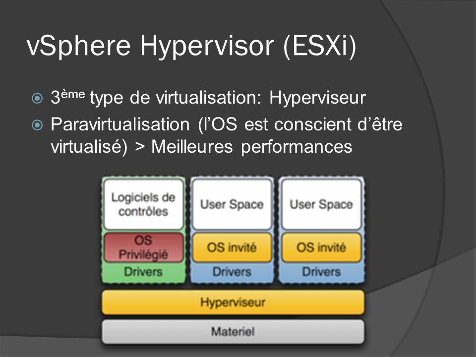 vSphere Hypervisor (ESXi)  3 ème type de virtualisation: Hyperviseur  Paravirtualisation (l'OS est conscient d'être virtualisé) > Meilleures perform