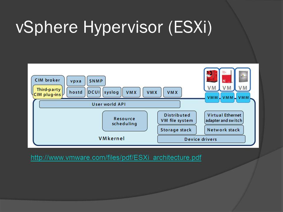 vSphere Hypervisor (ESXi) http://www.vmware.com/files/pdf/ESXi_architecture.pdf