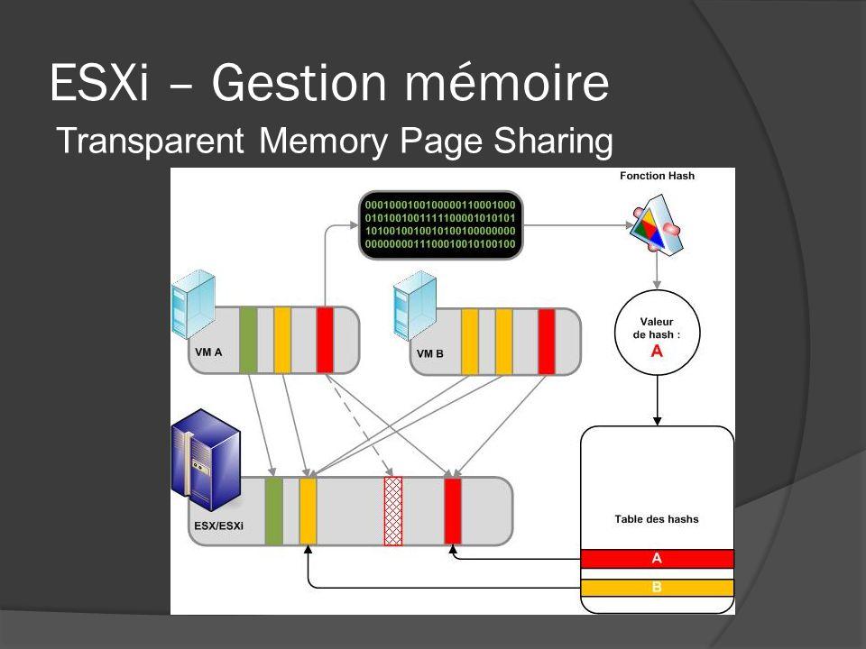 ESXi – Gestion mémoire Transparent Memory Page Sharing