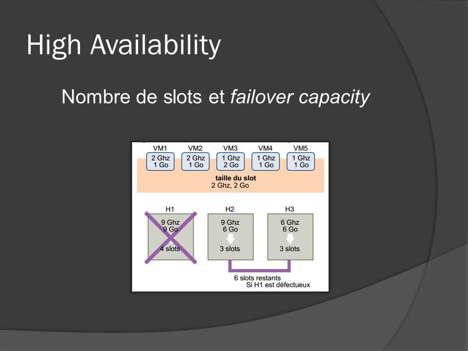 High Availability Nombre de slots et failover capacity