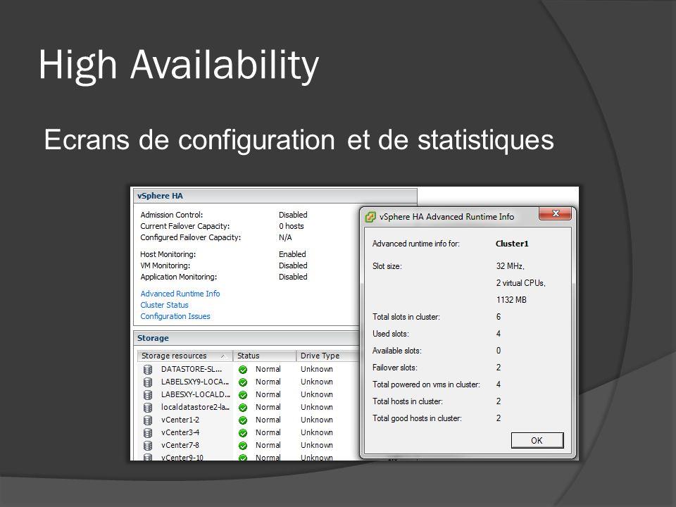 High Availability Ecrans de configuration et de statistiques