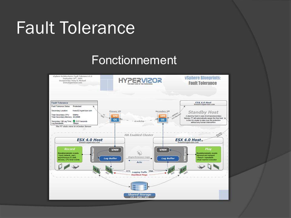 Fault Tolerance Fonctionnement
