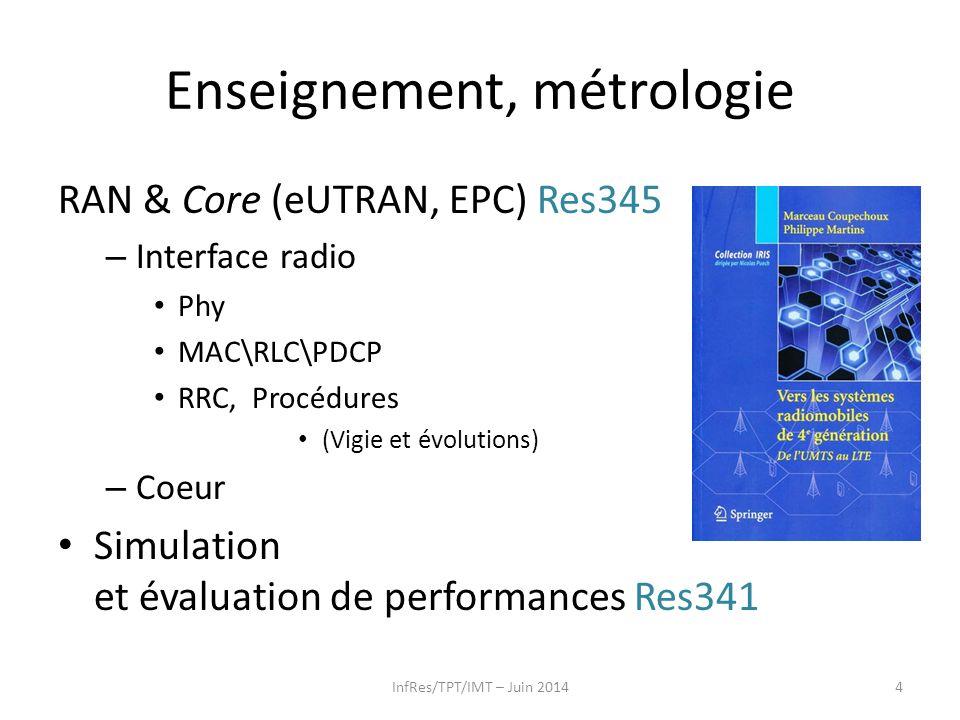 Enseignement, métrologie RAN & Core (eUTRAN, EPC) Res345 – Interface radio Phy MAC\RLC\PDCP RRC, Procédures (Vigie et évolutions) – Coeur Simulation e