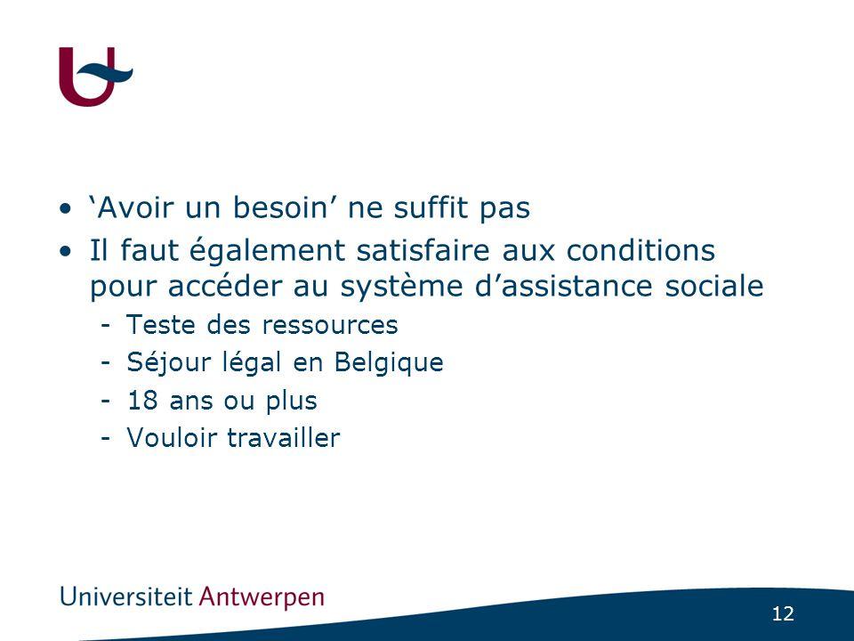 12 'Avoir un besoin' ne suffit pas Il faut également satisfaire aux conditions pour accéder au système d'assistance sociale -Teste des ressources -Séjour légal en Belgique -18 ans ou plus -Vouloir travailler