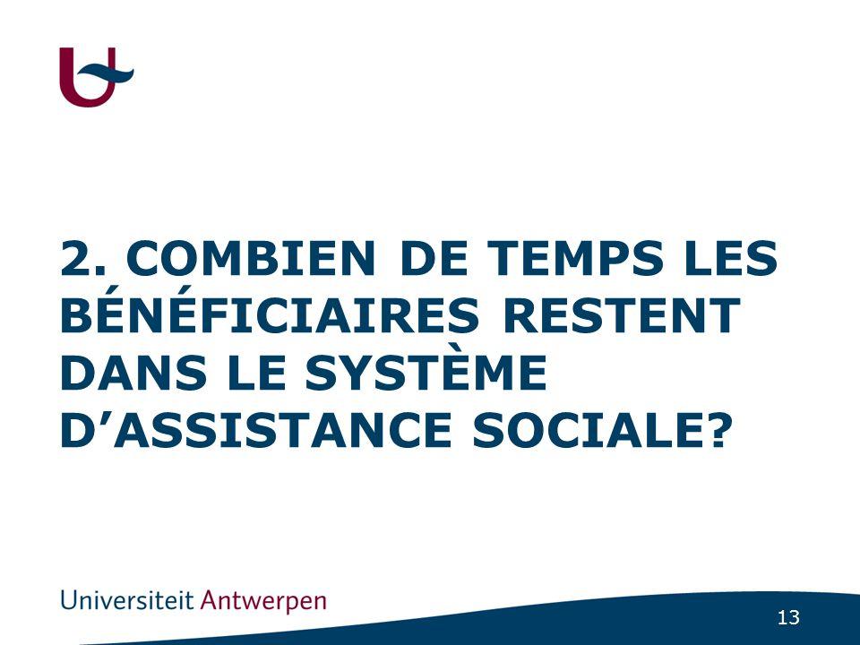 13 2. COMBIEN DE TEMPS LES BÉNÉFICIAIRES RESTENT DANS LE SYSTÈME D'ASSISTANCE SOCIALE