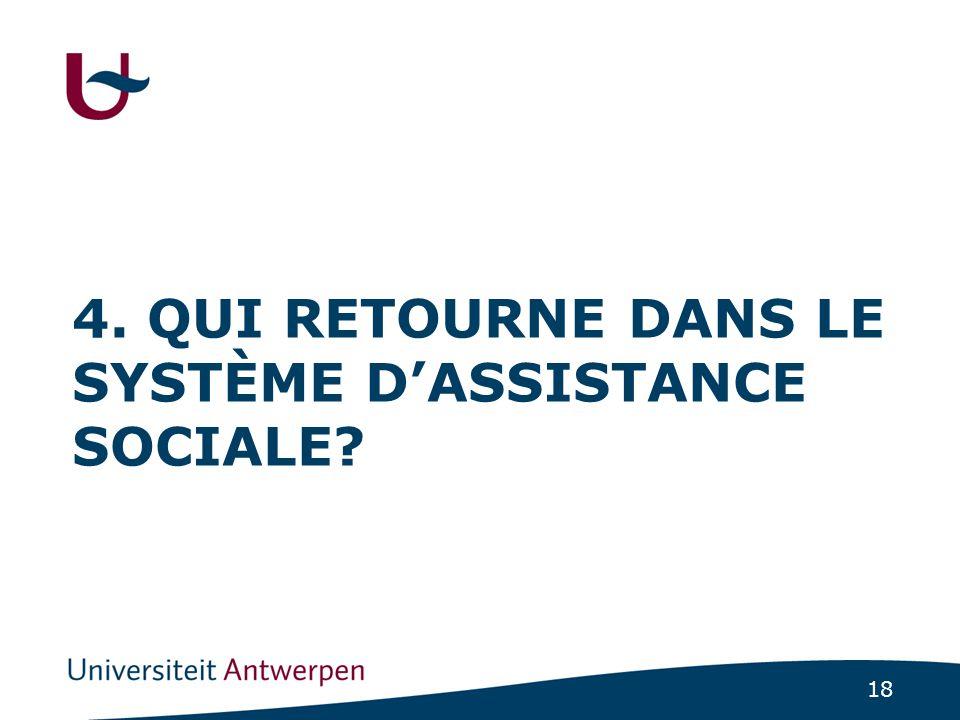 18 4. QUI RETOURNE DANS LE SYSTÈME D'ASSISTANCE SOCIALE