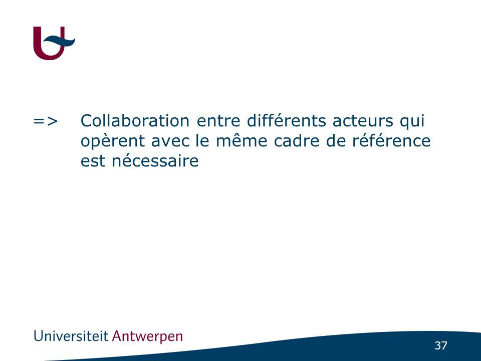 37 => Collaboration entre différents acteurs qui opèrent avec le même cadre de référence est nécessaire