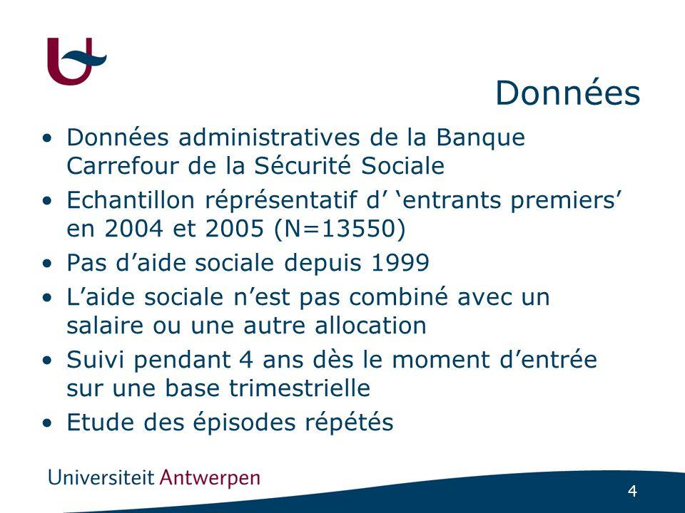 4 Données Données administratives de la Banque Carrefour de la Sécurité Sociale Echantillon réprésentatif d' 'entrants premiers' en 2004 et 2005 (N=13550) Pas d'aide sociale depuis 1999 L'aide sociale n'est pas combiné avec un salaire ou une autre allocation Suivi pendant 4 ans dès le moment d'entrée sur une base trimestrielle Etude des épisodes répétés