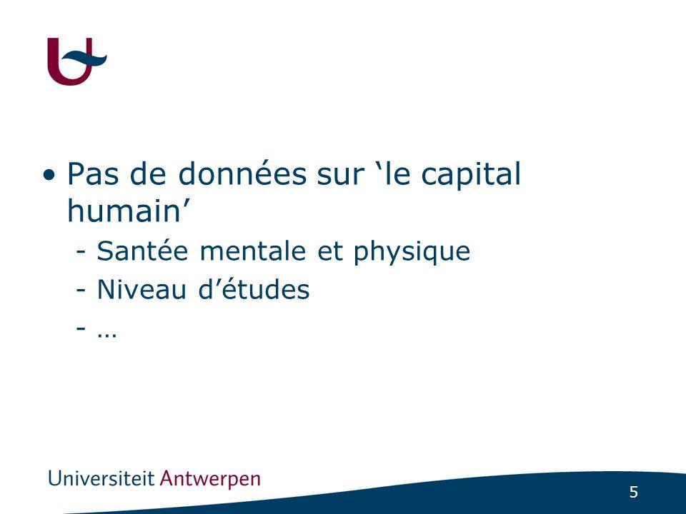 5 Pas de données sur 'le capital humain' -Santée mentale et physique -Niveau d'études -…