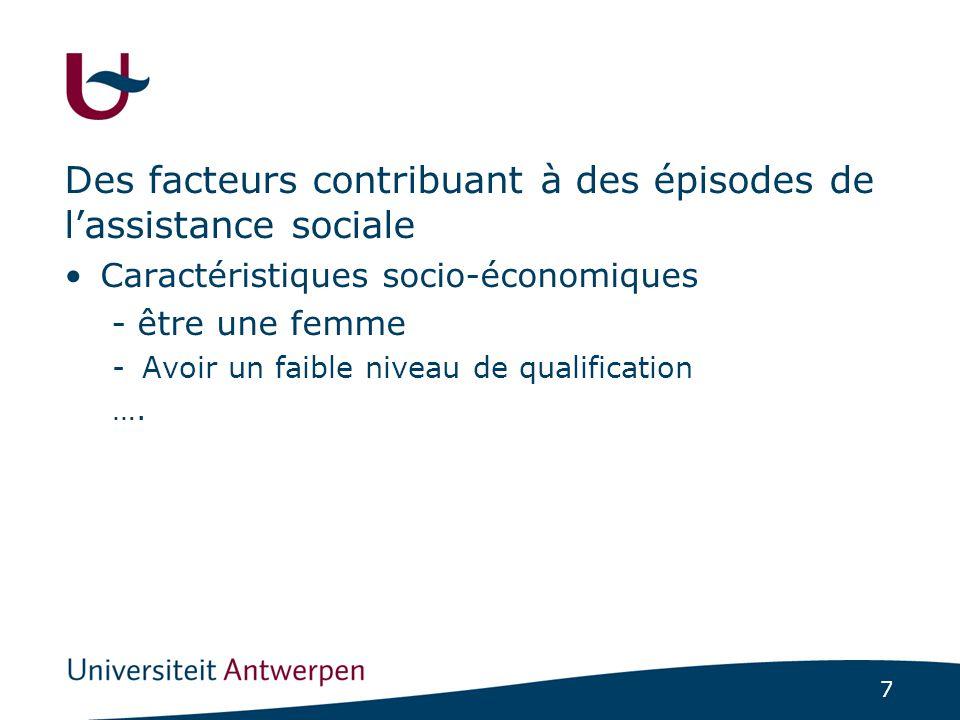 7 Des facteurs contribuant à des épisodes de l'assistance sociale Caractéristiques socio-économiques - être une femme -Avoir un faible niveau de qualification ….