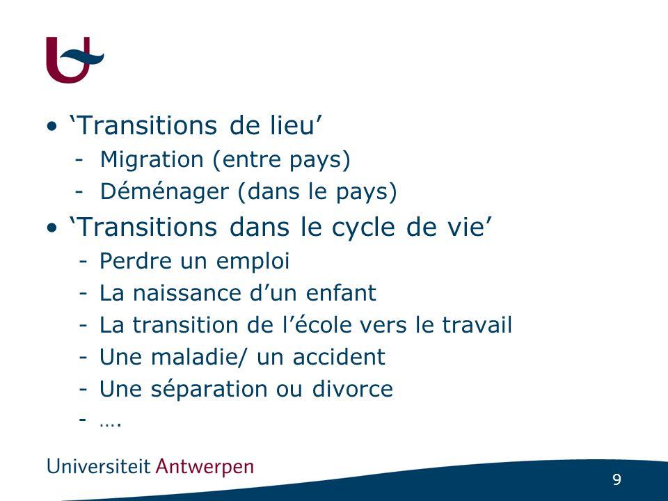 9 'Transitions de lieu' - Migration (entre pays) - Déménager (dans le pays) 'Transitions dans le cycle de vie' -Perdre un emploi -La naissance d'un enfant -La transition de l'école vers le travail -Une maladie/ un accident -Une séparation ou divorce -….