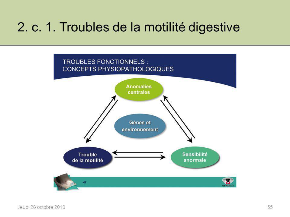 2. c. 1. Troubles de la motilité digestive Jeudi 28 octobre 201055