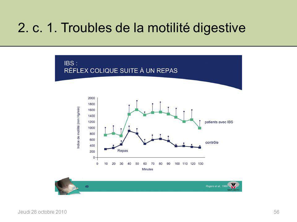 2. c. 1. Troubles de la motilité digestive Jeudi 28 octobre 201056