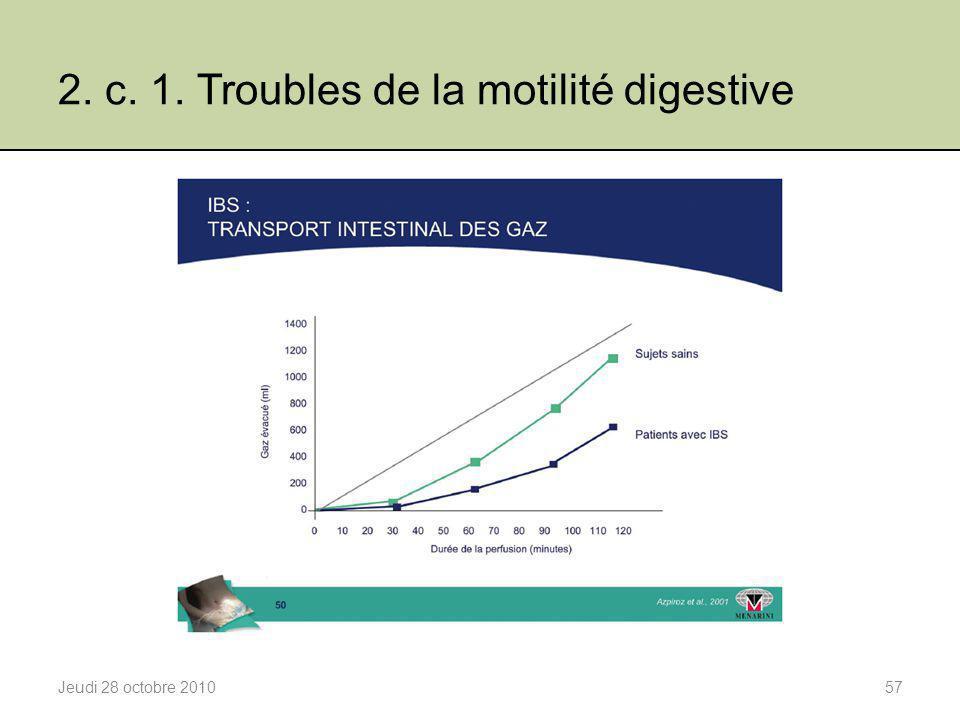 2. c. 1. Troubles de la motilité digestive Jeudi 28 octobre 201057