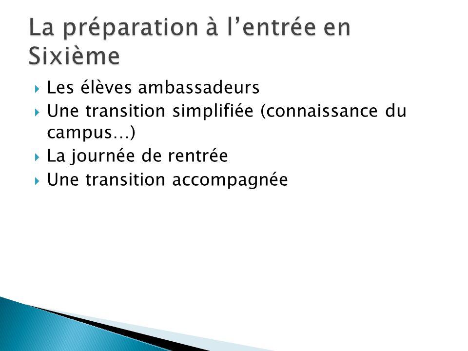  Les élèves ambassadeurs  Une transition simplifiée (connaissance du campus…)  La journée de rentrée  Une transition accompagnée