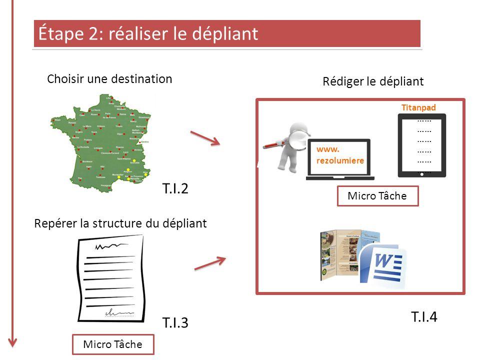 Étape 2: réaliser le dépliant Choisir une destination Repérer la structure du dépliant Rédiger le dépliant …… www. rezolumiere T.I.4 T.I.2 T.I.3 Micro