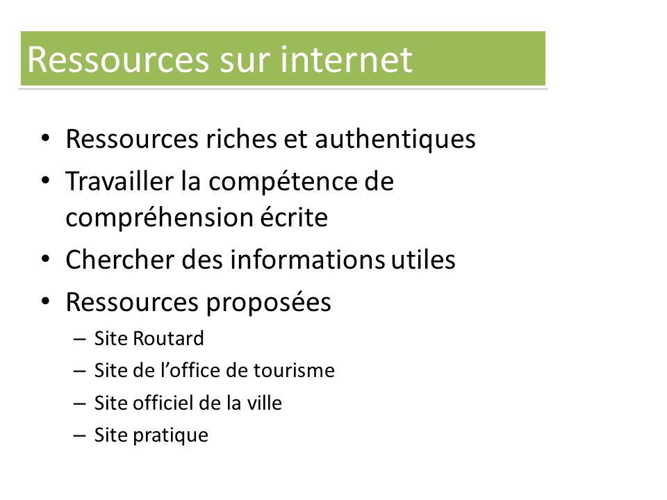 Ressources riches et authentiques Travailler la compétence de compréhension écrite Chercher des informations utiles Ressources proposées – Site Routar
