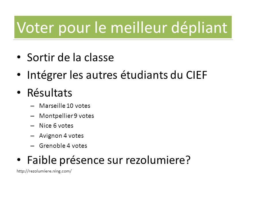 Sortir de la classe Intégrer les autres étudiants du CIEF Résultats – Marseille 10 votes – Montpellier 9 votes – Nice 6 votes – Avignon 4 votes – Grenoble 4 votes Faible présence sur rezolumiere.