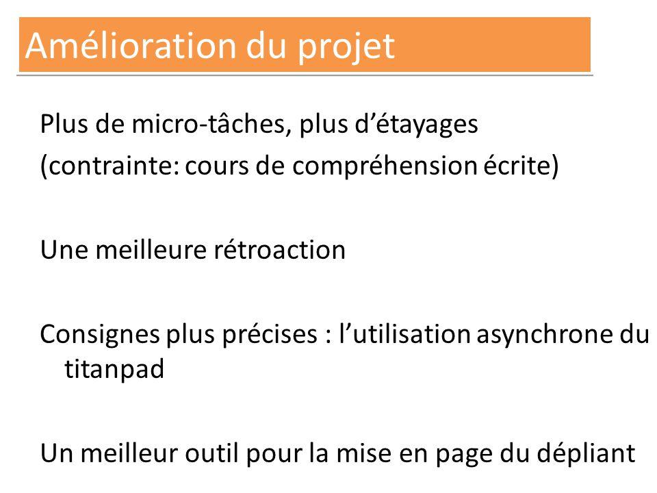 Amélioration du projet Plus de micro-tâches, plus d'étayages (contrainte: cours de compréhension écrite) Une meilleure rétroaction Consignes plus préc