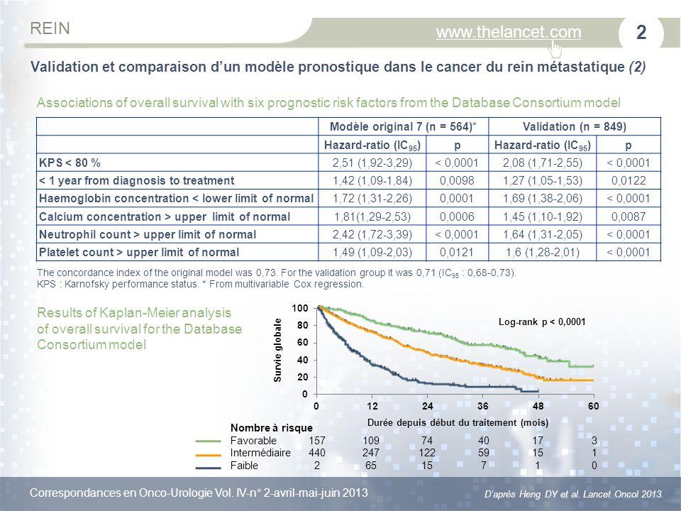 www.thelancet.com REIN Correspondances en Onco-Urologie Vol.