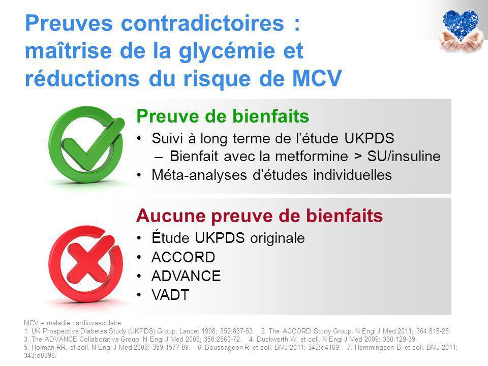 Preuves contradictoires : maîtrise de la glycémie et réductions du risque de MCV MCV = maladie cardiovasculaire 1.