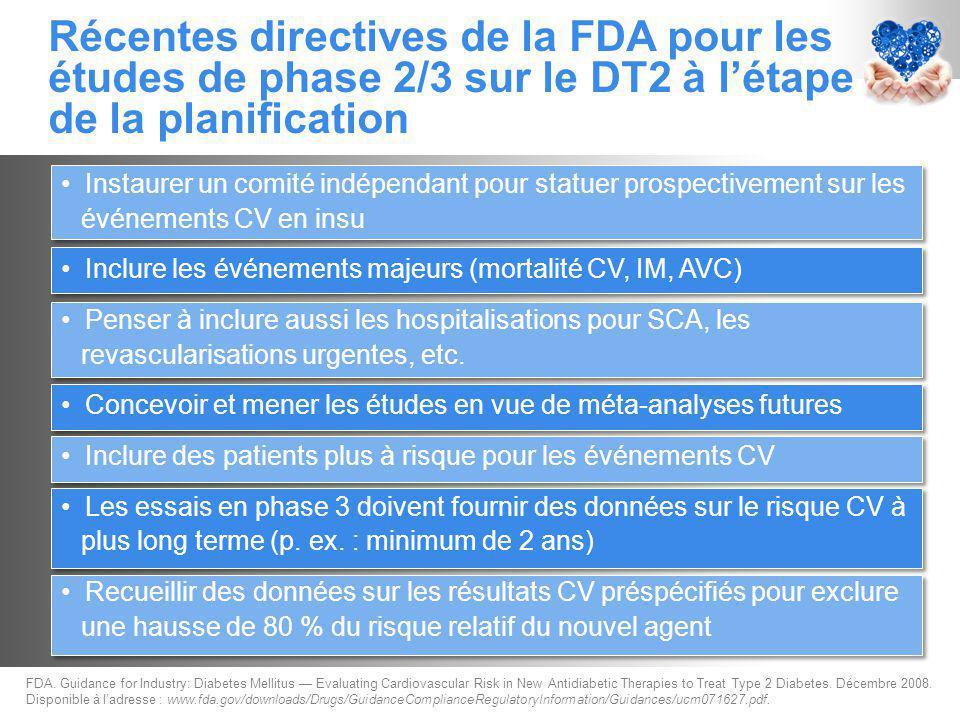 Récentes directives de la FDA pour les études de phase 2/3 sur le DT2 à l'étape de la planification FDA.