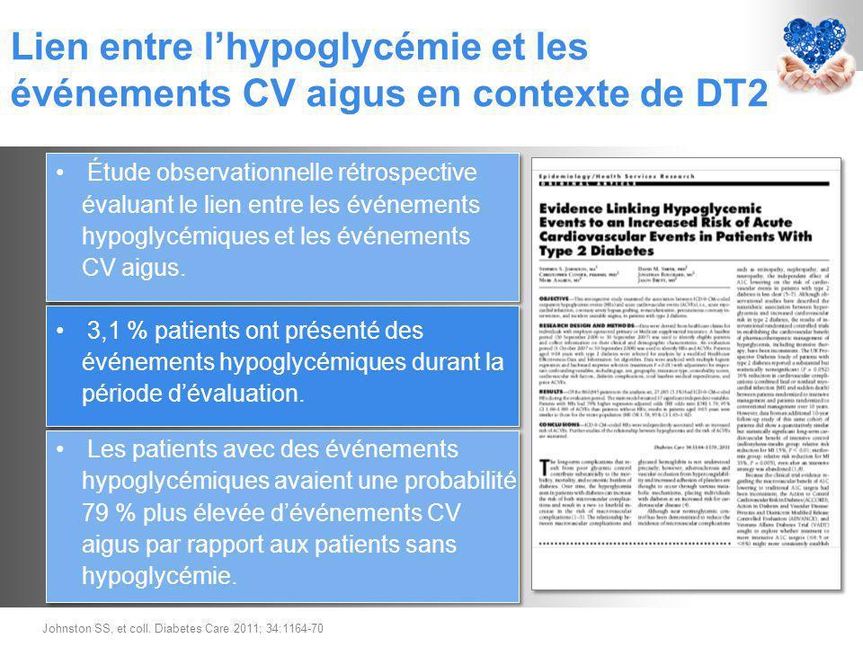 Lien entre l'hypoglycémie et les événements CV aigus en contexte de DT2 Étude observationnelle rétrospective évaluant le lien entre les événements hypoglycémiques et les événements CV aigus.