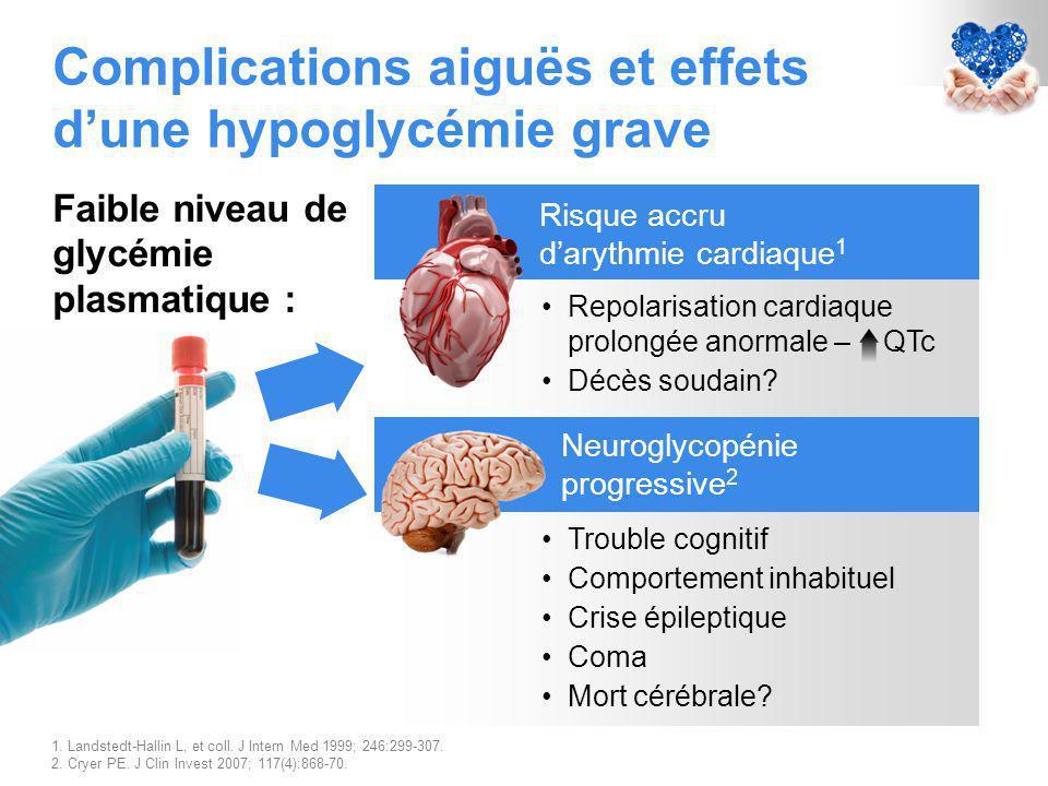 Faible niveau de glycémie plasmatique : Complications aiguës et effets d'une hypoglycémie grave 1.