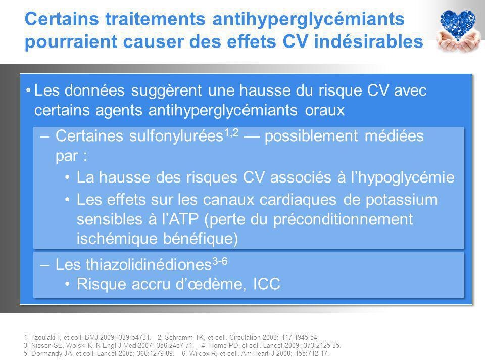 Certains traitements antihyperglycémiants pourraient causer des effets CV indésirables 1.